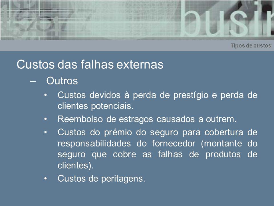 Custos das falhas externas –Outros Custos devidos à perda de prestígio e perda de clientes potenciais. Reembolso de estragos causados a outrem. Custos