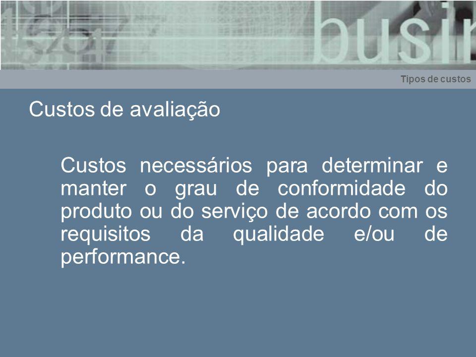 Custos de avaliação Custos necessários para determinar e manter o grau de conformidade do produto ou do serviço de acordo com os requisitos da qualida