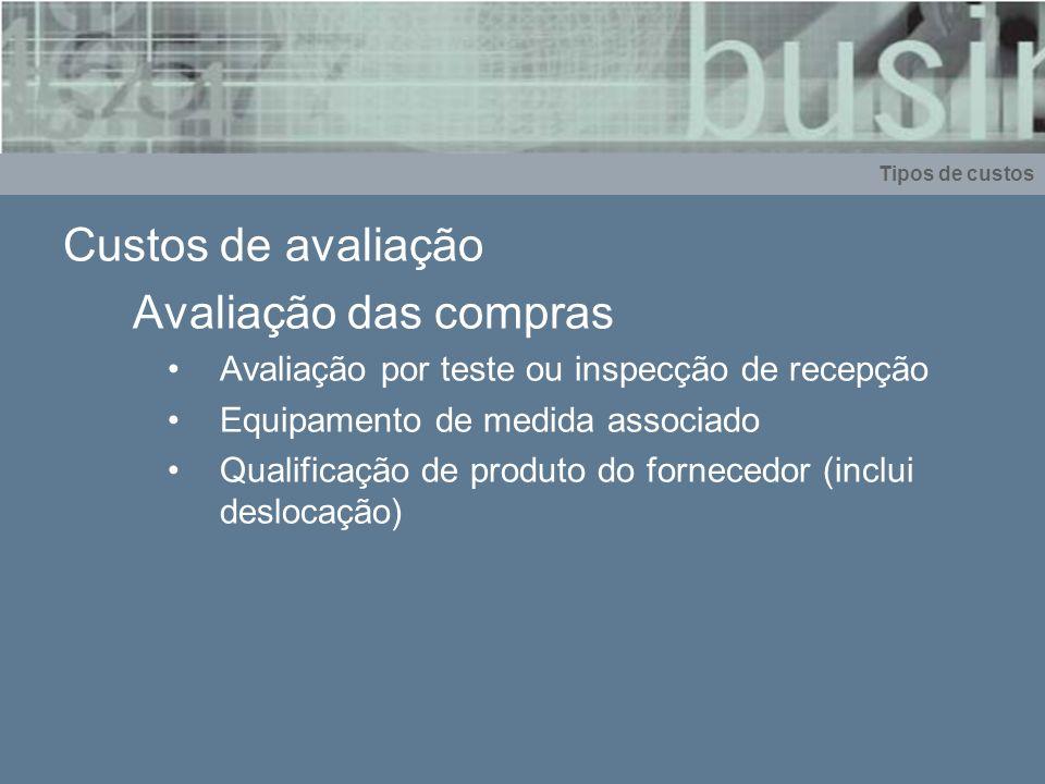Custos de avaliação Avaliação das compras Avaliação por teste ou inspecção de recepção Equipamento de medida associado Qualificação de produto do forn
