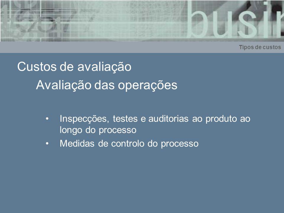Custos de avaliação Avaliação das operações Inspecções, testes e auditorias ao produto ao longo do processo Medidas de controlo do processo Tipos de c