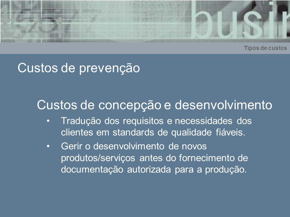 Custos de prevenção Custos de concepção e desenvolvimento Tradução dos requisitos e necessidades dos clientes em standards de qualidade fiáveis. Gerir