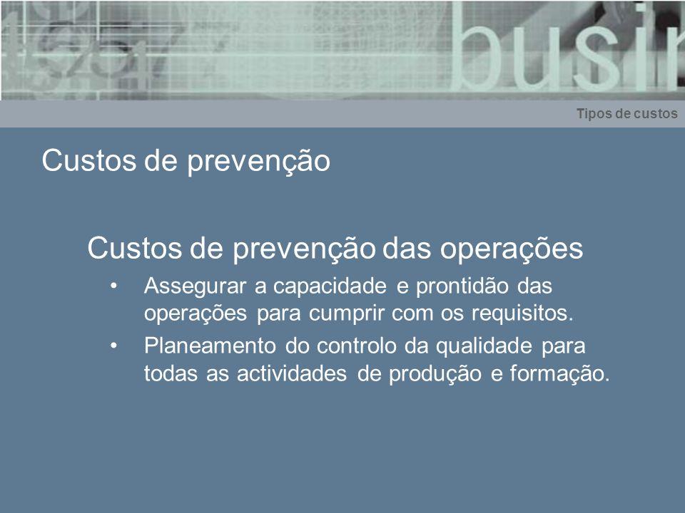 Custos de prevenção Custos de prevenção das operações Assegurar a capacidade e prontidão das operações para cumprir com os requisitos. Planeamento do