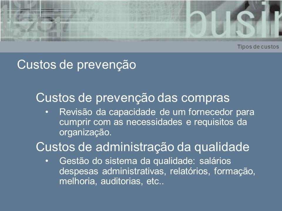 Custos de prevenção Custos de prevenção das compras Revisão da capacidade de um fornecedor para cumprir com as necessidades e requisitos da organizaçã