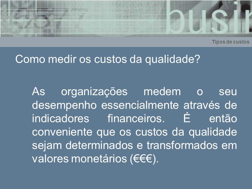 Tipos de custos Como medir os custos da qualidade? As organizações medem o seu desempenho essencialmente através de indicadores financeiros. É então c