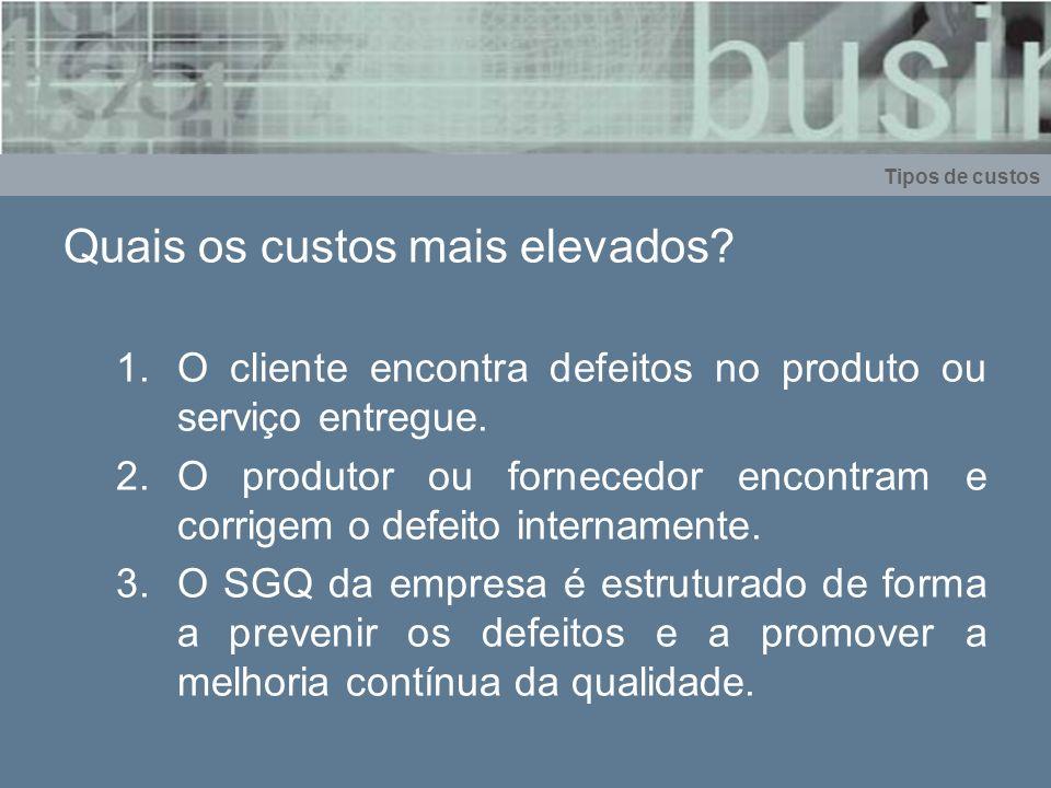 Tipos de custos Quais os custos mais elevados? 1.O cliente encontra defeitos no produto ou serviço entregue. 2.O produtor ou fornecedor encontram e co