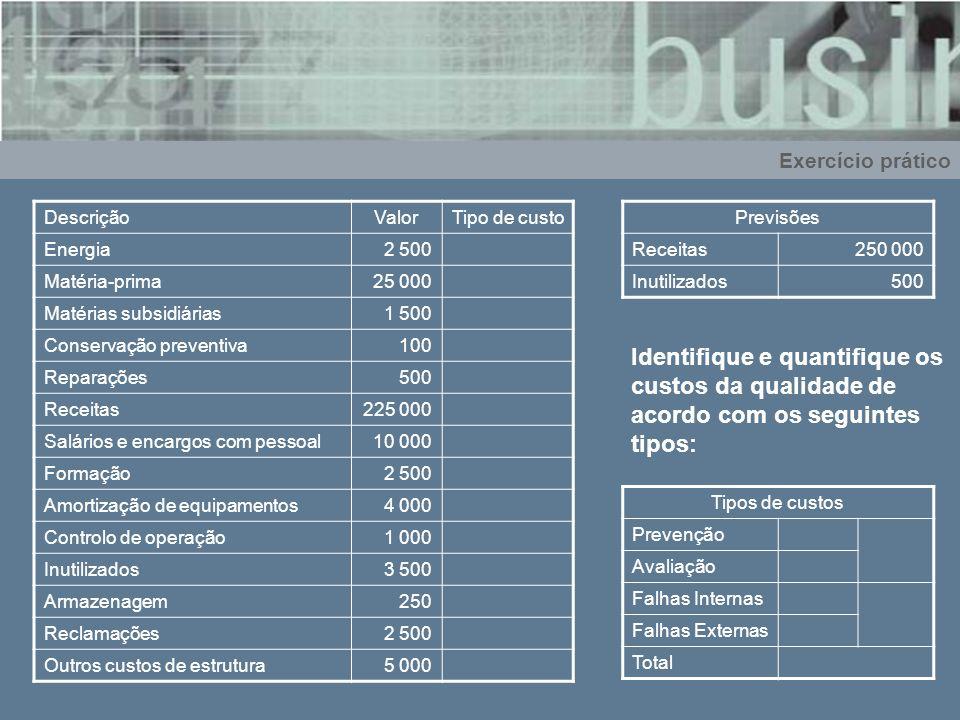 DescriçãoValorTipo de custo Energia2 500 Matéria-prima25 000 Matérias subsidiárias1 500 Conservação preventiva100 Reparações500 Receitas225 000 Salári