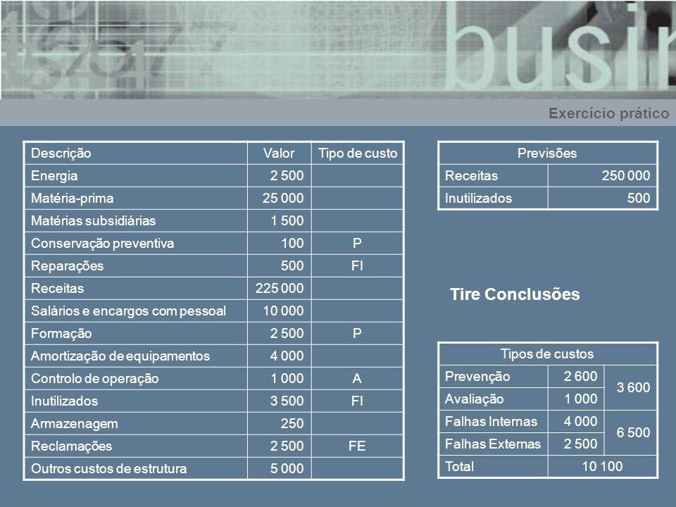 DescriçãoValorTipo de custo Energia2 500 Matéria-prima25 000 Matérias subsidiárias1 500 Conservação preventiva100P Reparações500FI Receitas225 000 Sal