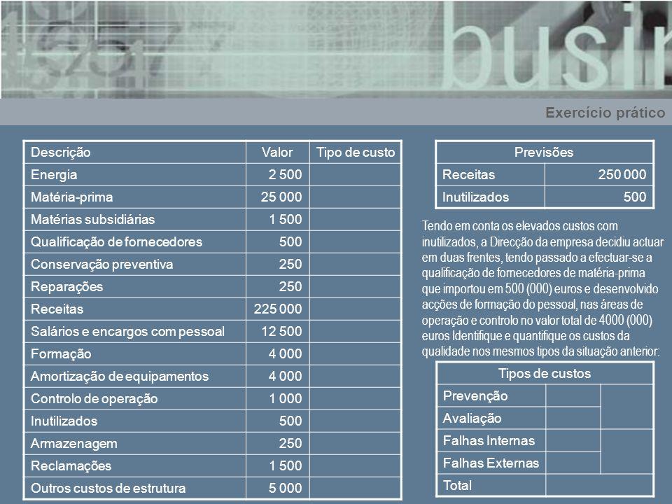 DescriçãoValorTipo de custo Energia2 500 Matéria-prima25 000 Matérias subsidiárias1 500 Qualificação de fornecedores500 Conservação preventiva250 Repa