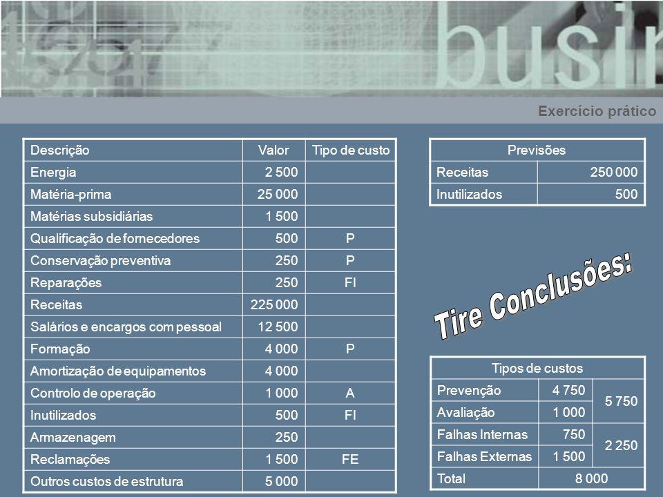 DescriçãoValorTipo de custo Energia2 500 Matéria-prima25 000 Matérias subsidiárias1 500 Qualificação de fornecedores500P Conservação preventiva250P Re