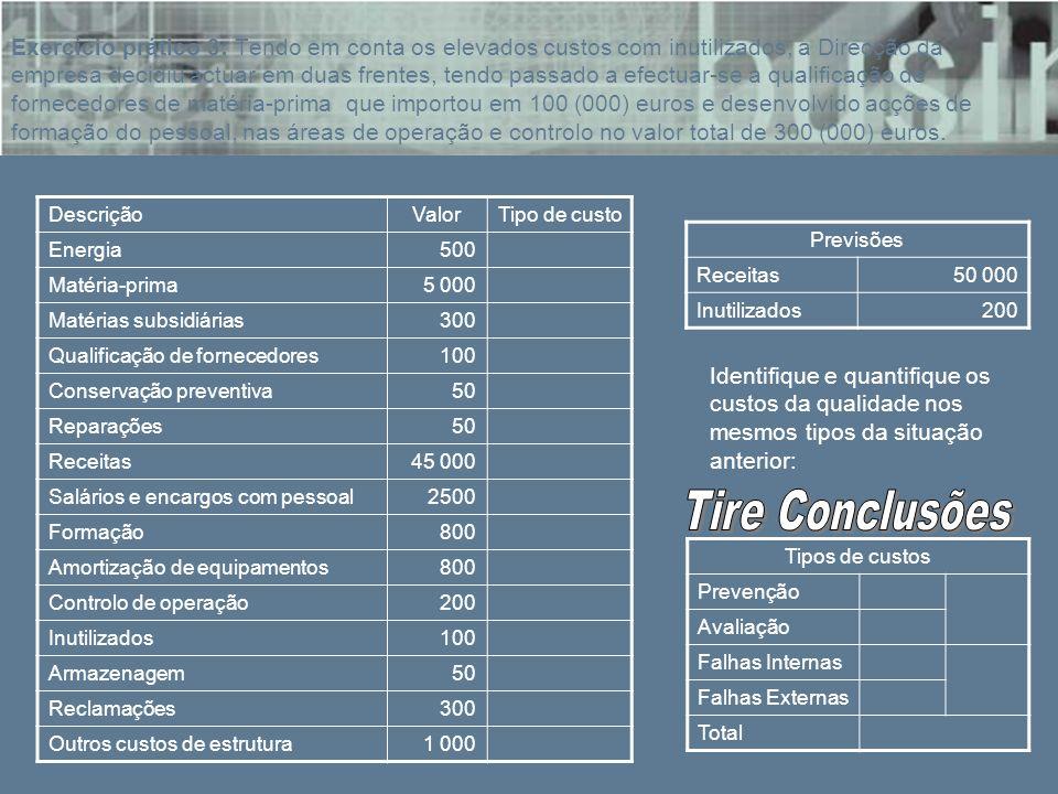 DescriçãoValorTipo de custo Energia500 Matéria-prima5 000 Matérias subsidiárias300 Qualificação de fornecedores100 Conservação preventiva50 Reparações