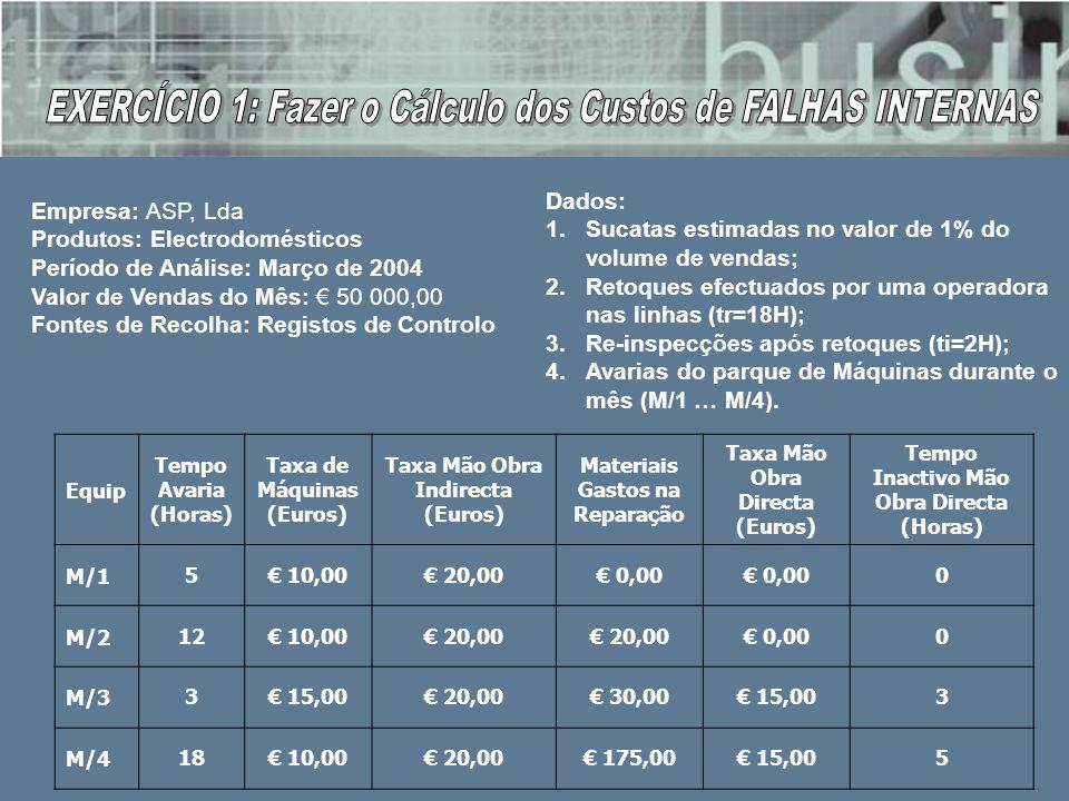 Equip Tempo Avaria (Horas) Taxa de Máquinas (Euros) Taxa Mão Obra Indirecta (Euros) Materiais Gastos na Reparação Taxa Mão Obra Directa (Euros) Tempo