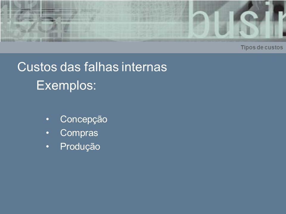Custos das falhas internas Concepção: Falhas de concepção do produto ou serviço.