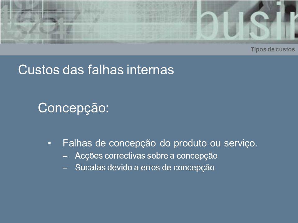 Custos das falhas internas Concepção: Falhas de concepção do produto ou serviço. –Acções correctivas sobre a concepção –Sucatas devido a erros de conc