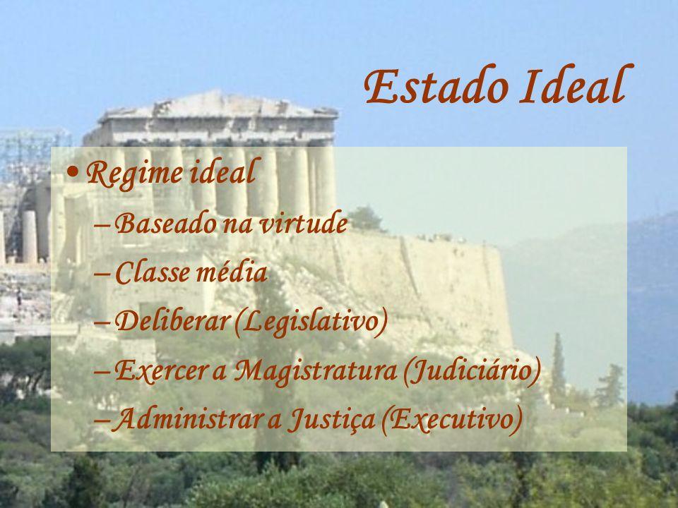 Estado Ideal O Estado Ideal –Eudaimonía –Bens externos, do corpo e da alma –Vida política e vida filosófica –Elementos constitutivos do Estado Ideal –Arquitetura –Família e Educação