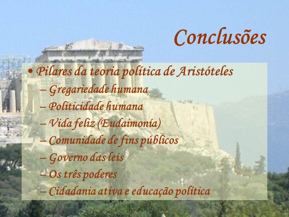 Conclusões Forma de Governo –República: Forma mista –Busca da mediedade –Virtude –Importância da classe média