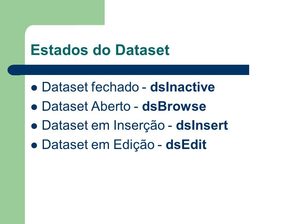 Estados do Dataset Dataset fechado - dsInactive Dataset Aberto - dsBrowse Dataset em Inserção - dsInsert Dataset em Edição - dsEdit