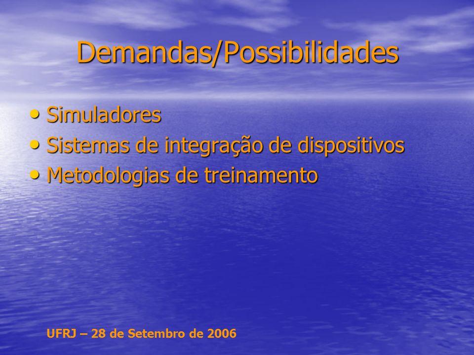 UFRJ – 28 de Setembro de 2006 Demandas/Possibilidades Simuladores Simuladores Sistemas de integração de dispositivos Sistemas de integração de dispositivos Metodologias de treinamento Metodologias de treinamento