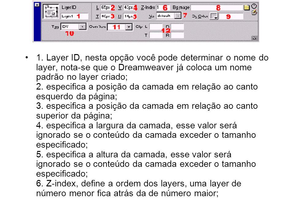 1. Layer ID, nesta opção você pode determinar o nome do layer, nota-se que o Dreamweaver já coloca um nome padrão no layer criado; 2. especifica a pos