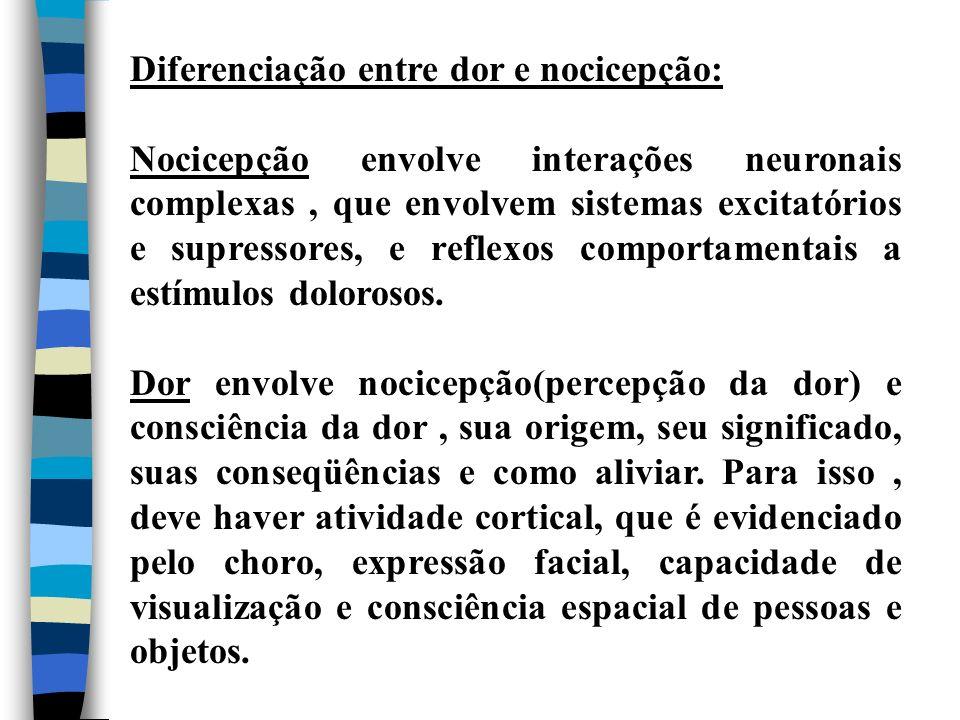 Diferenciação entre dor e nocicepção: Nocicepção envolve interações neuronais complexas, que envolvem sistemas excitatórios e supressores, e reflexos