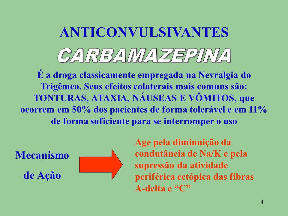 4 ANTICONVULSIVANTES É a droga classicamente empregada na Nevralgia do Trigêmeo. Seus efeitos colaterais mais comuns são: TONTURAS, ATAXIA, NÁUSEAS E