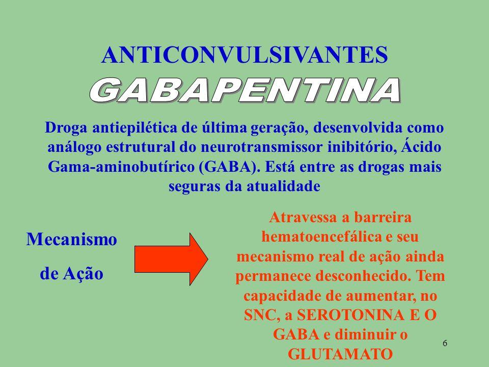 6 ANTICONVULSIVANTES Droga antiepilética de última geração, desenvolvida como análogo estrutural do neurotransmissor inibitório, Ácido Gama-aminobutír