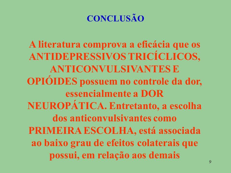 9 CONCLUSÃO A literatura comprova a eficácia que os ANTIDEPRESSIVOS TRICÍCLICOS, ANTICONVULSIVANTES E OPIÓIDES possuem no controle da dor, essencialme