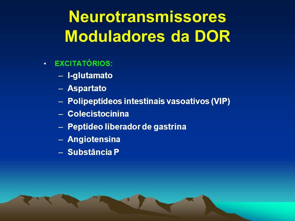 Neurotransmissores Moduladores da DOR INIBITÓRIOS: –Encefalinas –Endofirnas –Somatostatina