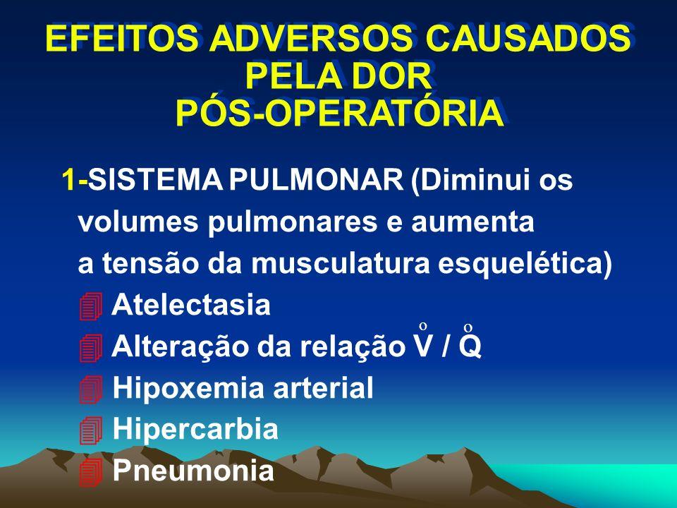 EFEITOS ADVERSOS CAUSADOS PELA DOR PÓS-OPERATÓRIA 1- SISTEMA PULMONAR 2- SISTEMA CARDIOVASCULAR (Estimula o S.N.Simpático) 4 Hipertensão 4 Taquicardia 4 Isquemia do miocárdio 4 Arritmia cardíaca
