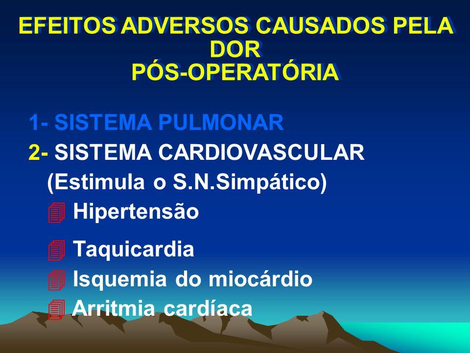EFEITOS ADVERSOS CAUSADOS PELA DOR PÓS-OPERATÓRIA 1- SISTEMA PULMONAR 2- SISTEMA CARDIOVASCULAR 3- SISTEMA ENDÓCRINO: 4 Hiperglicemia 4 Retenção de Na + e H 2 O 4 Catabolismo protéico