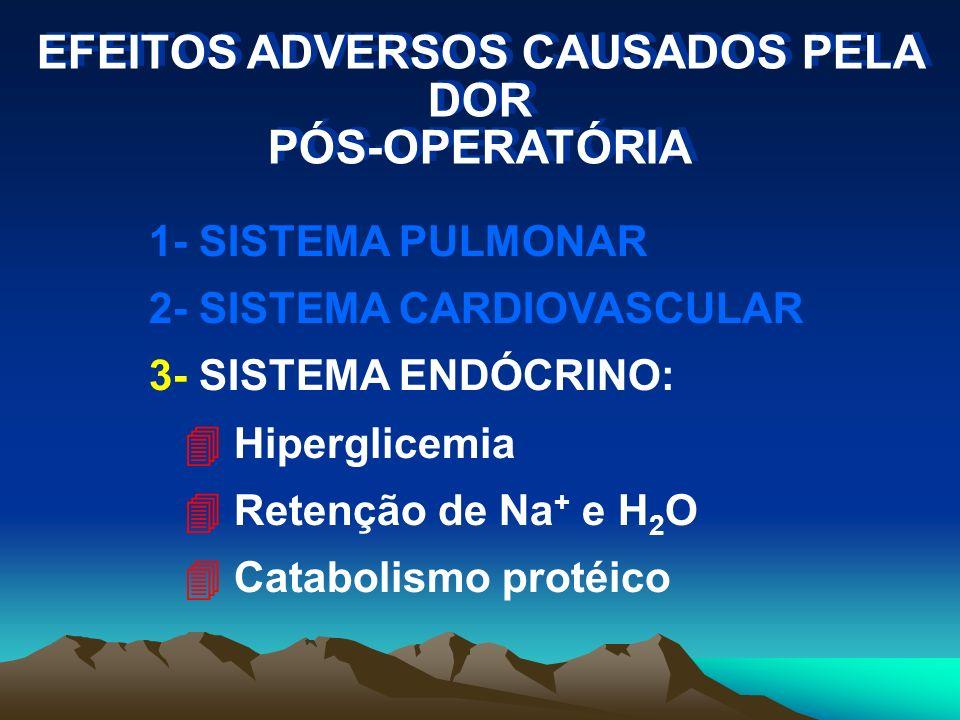 EFEITOS ADVERSOS CAUSADOS PELA DOR PÓS-OPERATÓRIA 1- SISTEMA PULMONAR 2- SISTEMA CARDIOVASCULAR 3- SISTEMA ENDÓCRINO 4- SISTEMA IMUNE: 4 Depressão da função auto-imune