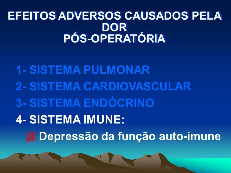 1- SISTEMA PULMONAR 2- SISTEMA CARDIOVASCULAR 3- SISTEMA ENDÓCRINO 4- SISTEMA AUTO-IMUNE 5- SISTEMA DE COAGULAÇÃO: 4 Aumenta a adesividade plaquetária 4 Diminui a fibrinólise 4 Hipercoagulação 4 Trombose venosa profunda EFEITOS ADVERSOS CAUSADOS PELA DOR PÓS-OPERATÓRIA