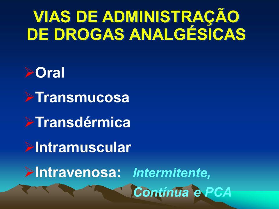 VIAS DE ADMINISTRAÇÃO DE DROGAS ANALGÉSICAS Neuroaxial: Epidural e Intratecal Bloqueio de nn.