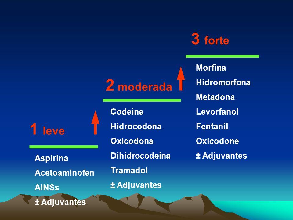 Auxiliares farmacológicos na analgesia Benzodiazepínicos Cafeína Dextroanfetamina Mexiletina Fenitoína (Dilantin) Carbamazepina (Tegretol) Fenotiazinas