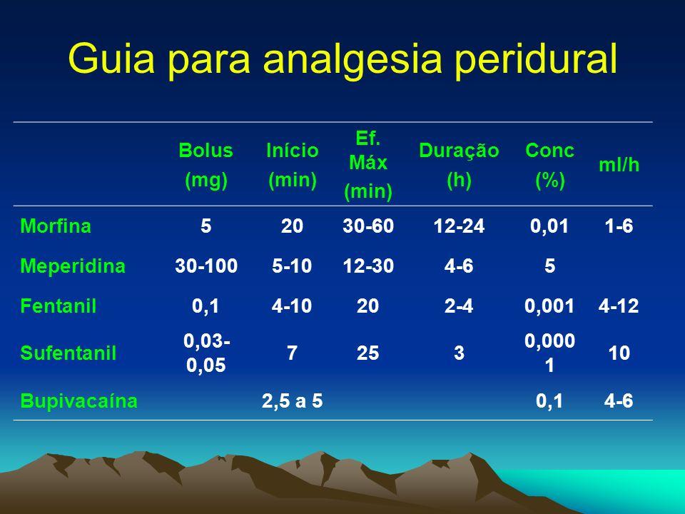 Efeitos adversos das drogas anti-inflamatórias não esteróides (AINES) Dispepsia, gastrite e duodenite Inibe a agregação plaquetária Insuficiência renal: diminuição da síntese de prostaglandina vasodilatadora renal, diminuição da secreção de renina e aumento da reabsorção tubular de sódio e água.