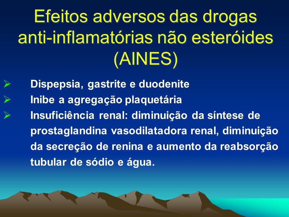 Efeitos adversos dos opióides Depressão respiratória (receptores, e ) Constipação (variável, receptores e ) Náusea e vômito Constrição das pupilas Rápido desenvolvimento de tolerância Dependência física e síndrome de abstinência