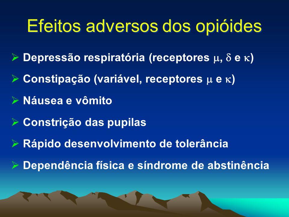 Abordagem simplificada dos agentes farmacológicos Analgésicos não opióides (aspirina, acetoaminofen, dipirona) Antiinflamatórios não esteróides: ibuprofen, naproxeno, cetorolaco) Opióides analgésicos: codeína, oxicodona, hidromorfona, meperidina, morfina e fentanil Opióides agonistas-antagonistas: pentazocina, nalbufina, butorfanol Anestésicos locais: lidocaína, bupivacaína Analgésicos adjuvantes: benzodiazepinas, cafeína, mexiletina, carbamazepina, fenitoína e fenotiazínicos