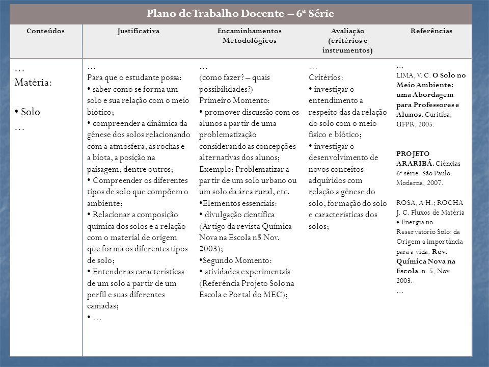 Plano de Trabalho Docente – 6ª Série ConteúdosJustificativaEncaminhamentos Metodológicos Avaliação (critérios e instrumentos) Referências... Matéria: