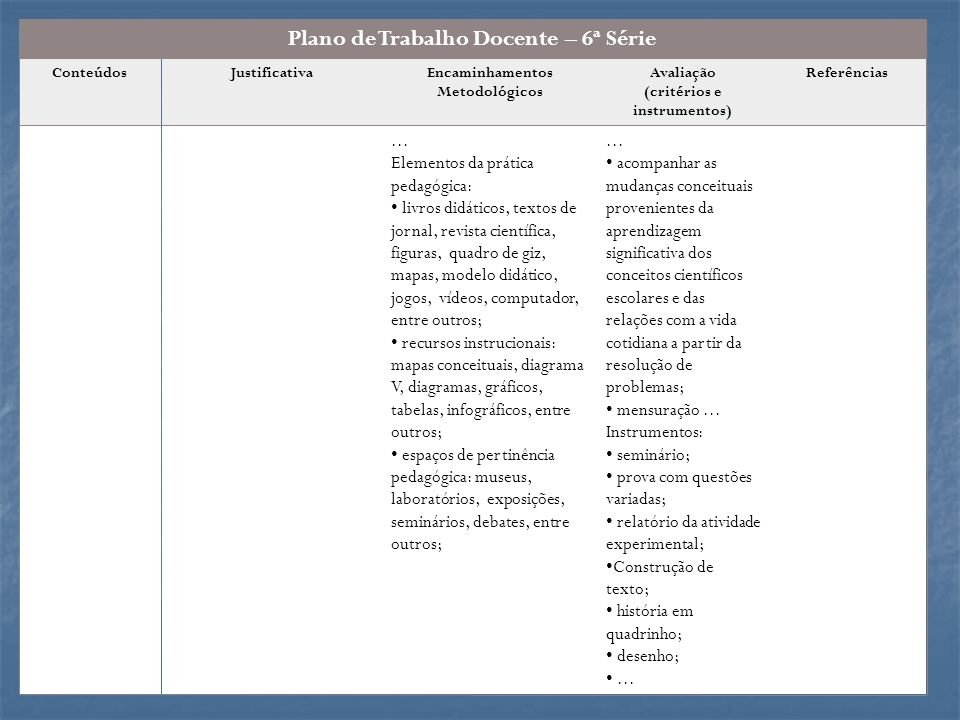Plano de Trabalho Docente – 6ª Série ConteúdosJustificativaEncaminhamentos Metodológicos Avaliação (critérios e instrumentos) Referências... Elementos
