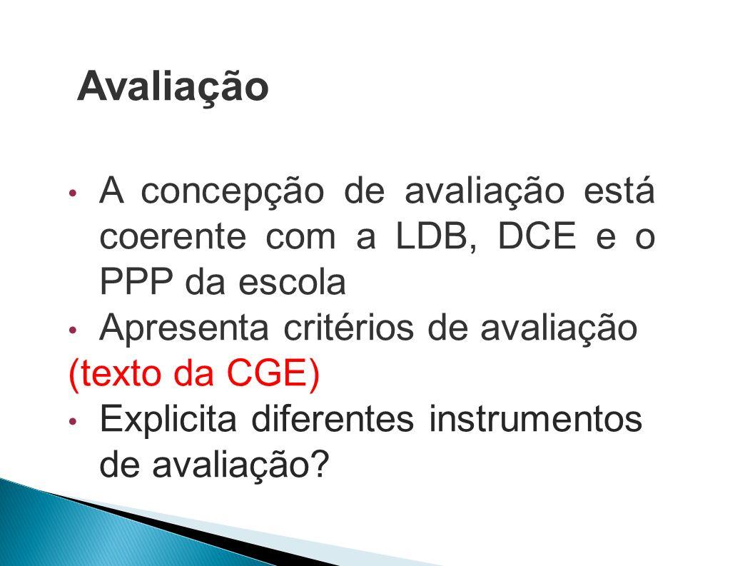 Avaliação A concepção de avaliação está coerente com a LDB, DCE e o PPP da escola Apresenta critérios de avaliação (texto da CGE) Explicita diferentes
