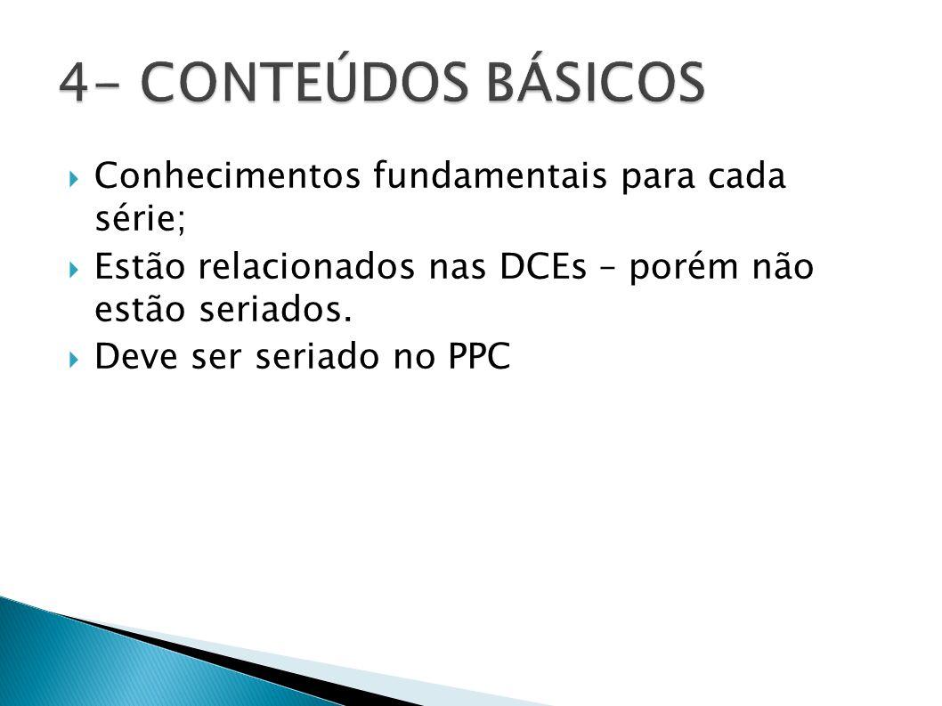 Conhecimentos fundamentais para cada série; Estão relacionados nas DCEs – porém não estão seriados. Deve ser seriado no PPC