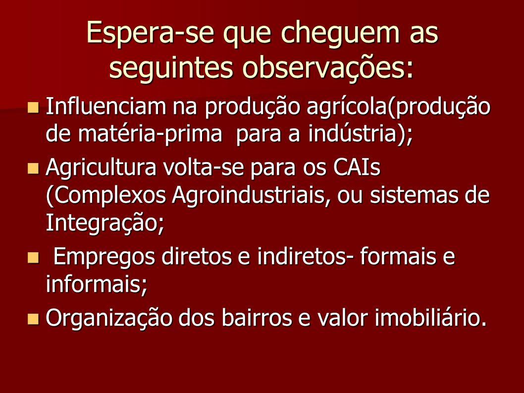 Espera-se que cheguem as seguintes observações: Influenciam na produção agrícola(produção de matéria-prima para a indústria); Influenciam na produção