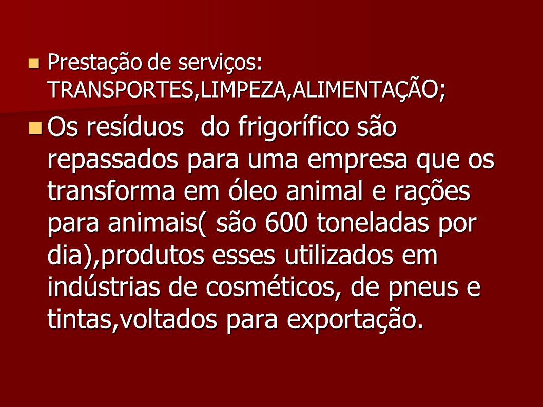 Prestação de serviços: TRANSPORTES,LIMPEZA,ALIMENTAÇÃ O; Prestação de serviços: TRANSPORTES,LIMPEZA,ALIMENTAÇÃ O; Os resíduos do frigorífico são repassados para uma empresa que os transforma em óleo animal e rações para animais( são 600 toneladas por dia),produtos esses utilizados em indústrias de cosméticos, de pneus e tintas,voltados para exportação.
