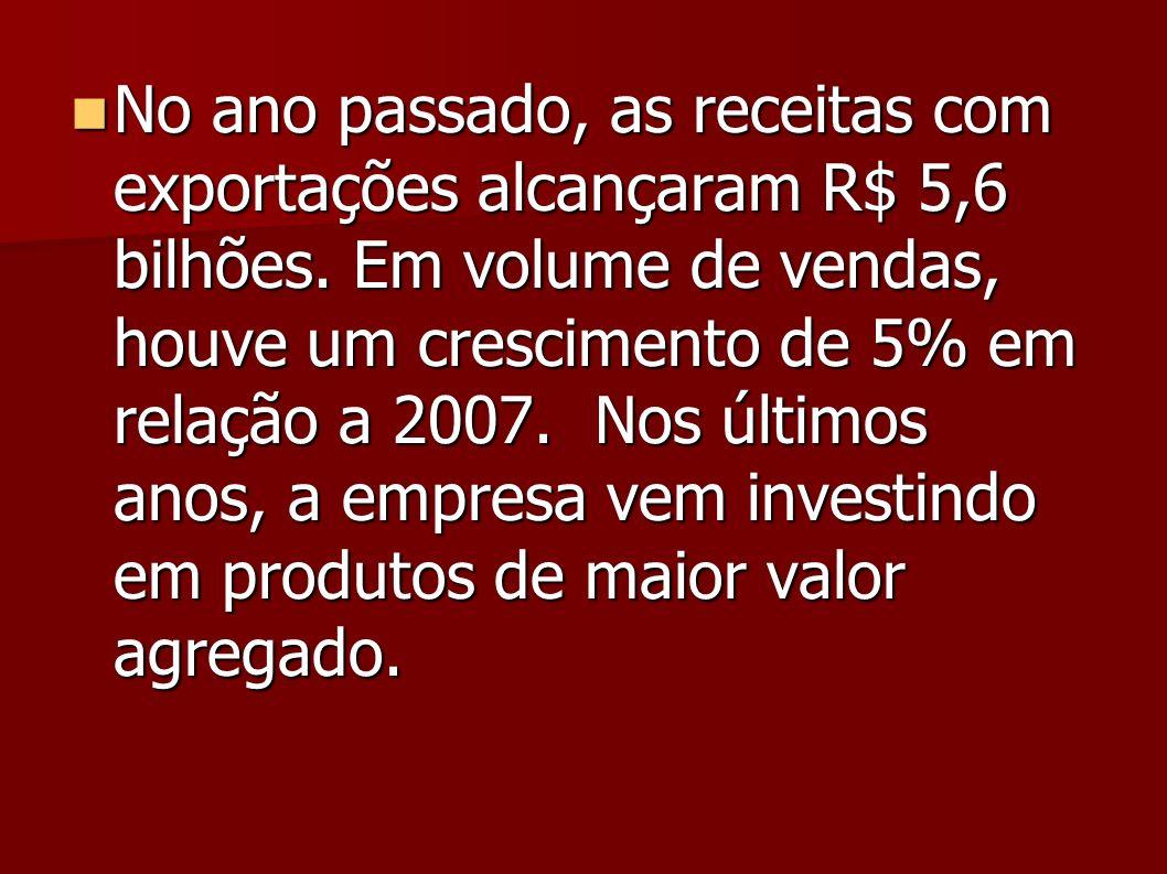 No ano passado, as receitas com exportações alcançaram R$ 5,6 bilhões. Em volume de vendas, houve um crescimento de 5% em relação a 2007. Nos últimos
