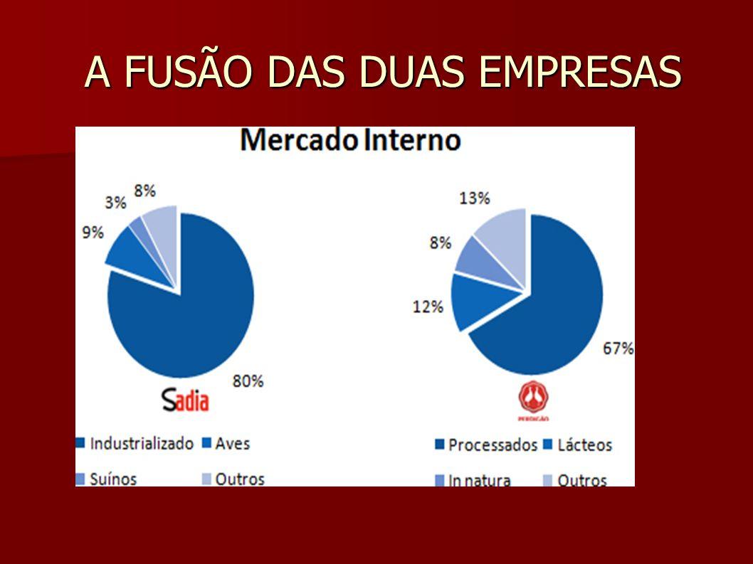 A FUSÃO DAS DUAS EMPRESAS A FUSÃO DAS DUAS EMPRESAS