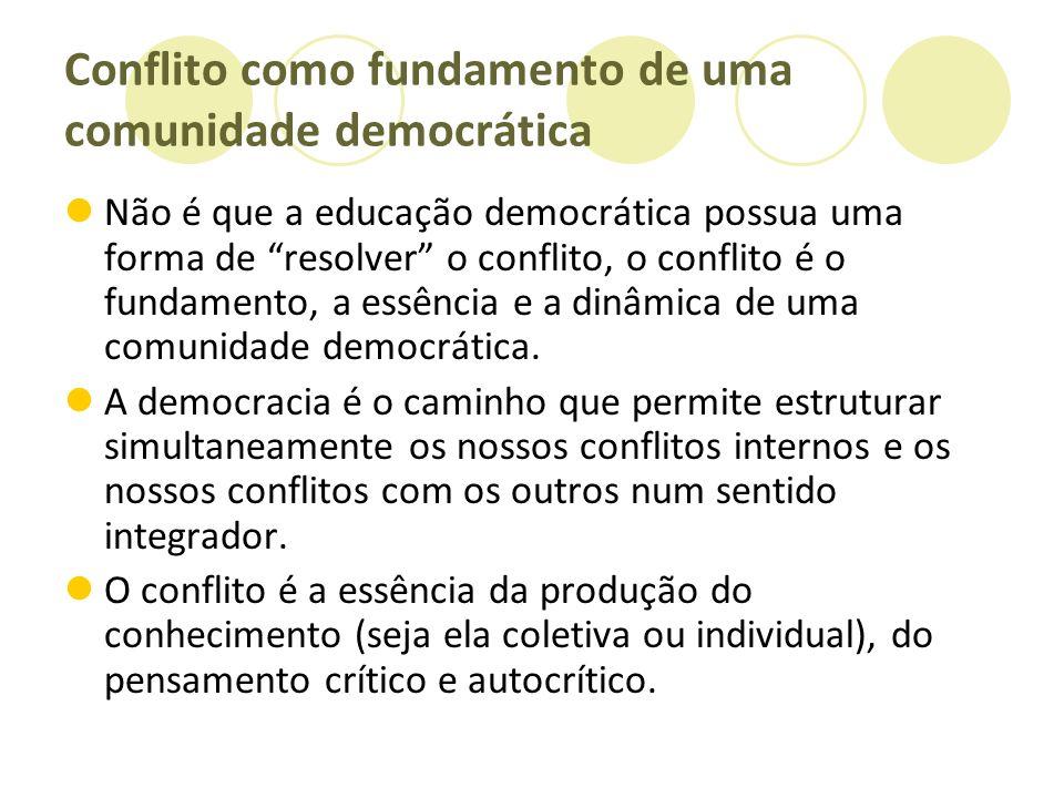 Conflito como fundamento de uma comunidade democrática Não é que a educação democrática possua uma forma de resolver o conflito, o conflito é o fundam