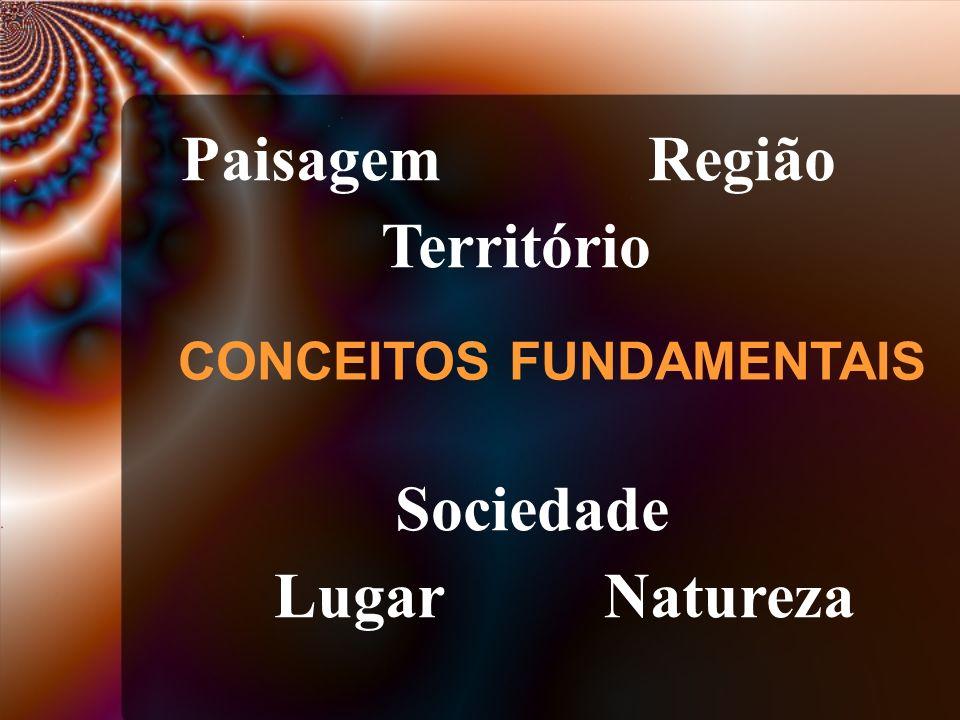 CONCEITOS FUNDAMENTAIS Paisagem Região Território Sociedade Lugar Natureza