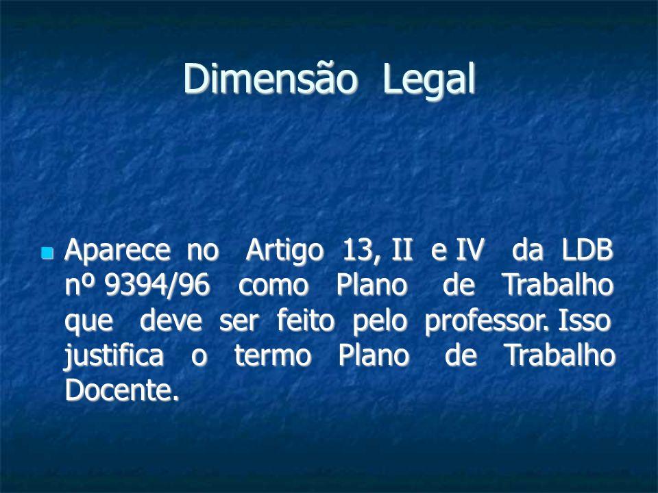 Dimensão Legal Aparece no Artigo 13, II e IV da LDB nº 9394/96 como Plano de Trabalho que deve ser feito pelo professor. Isso justifica o termo Plano