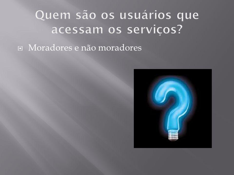 Quem são os usuários que acessam os serviços? Moradores e não moradores