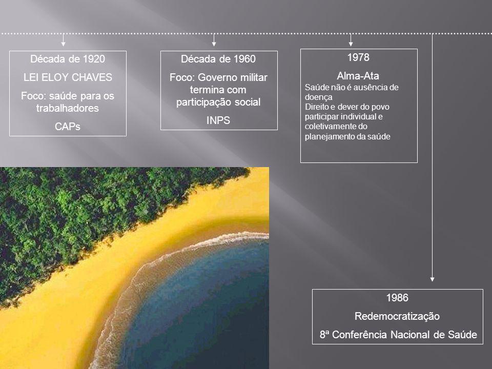 1988 SUS aprovado pela Constituição Federal Direito de acesso universal à saúde para toda a população.