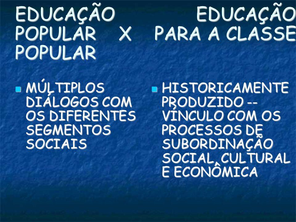 EDUCAÇÃO EDUCAÇÃO POPULAR X PARA A CLASSE POPULAR MÚLTIPLOS DIÁLOGOS COM OS DIFERENTES SEGMENTOS SOCIAIS MÚLTIPLOS DIÁLOGOS COM OS DIFERENTES SEGMENTOS SOCIAIS HISTORICAMENTE PRODUZIDO -- VÍNCULO COM OS PROCESSOS DE SUBORDINAÇÃO SOCIAL, CULTURAL E ECONÔMICA HISTORICAMENTE PRODUZIDO -- VÍNCULO COM OS PROCESSOS DE SUBORDINAÇÃO SOCIAL, CULTURAL E ECONÔMICA